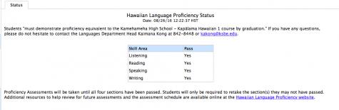 A New Approach to the Hawaiian Language Proficiency