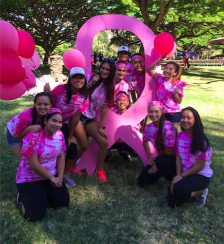Students Serve Breast Cancer Survivors